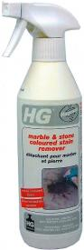 Stain Removers For Natural Stones